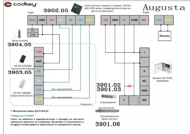 """Електронна система за входна врата Augusta """"В"""" с дистанционен модул"""