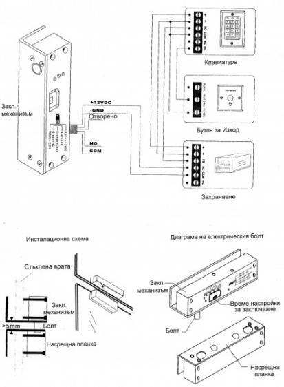 """Електронна система за входна врата Augusta """"В"""" с дистанционно"""